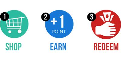 Customer Reward Point